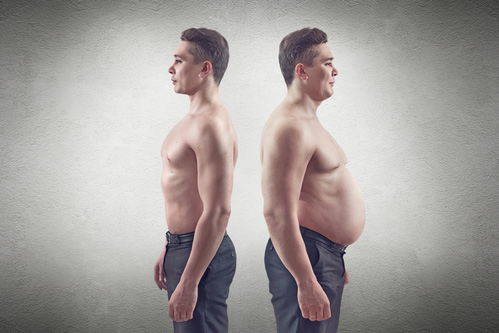 2015-Saad-testosterone-therapy-weight-loss-waist