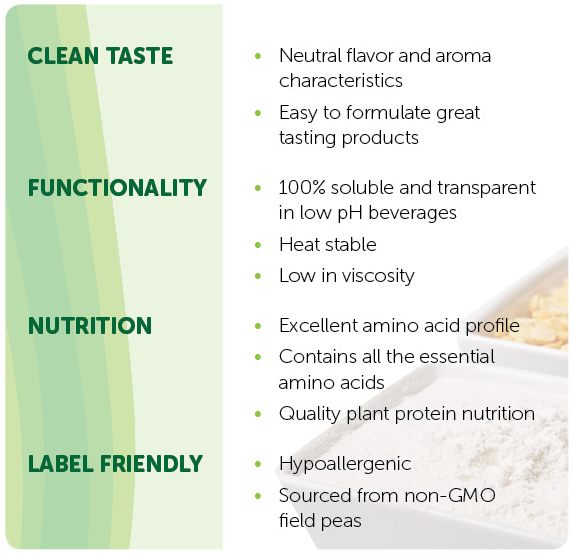 Pea_Protein_nutrition